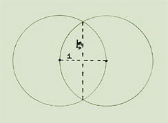 Square-root-of-3-and-the-Vesica-Piscis-1